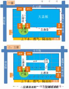 时尚奥雷竞技官网下载街区商业建议(方案二)